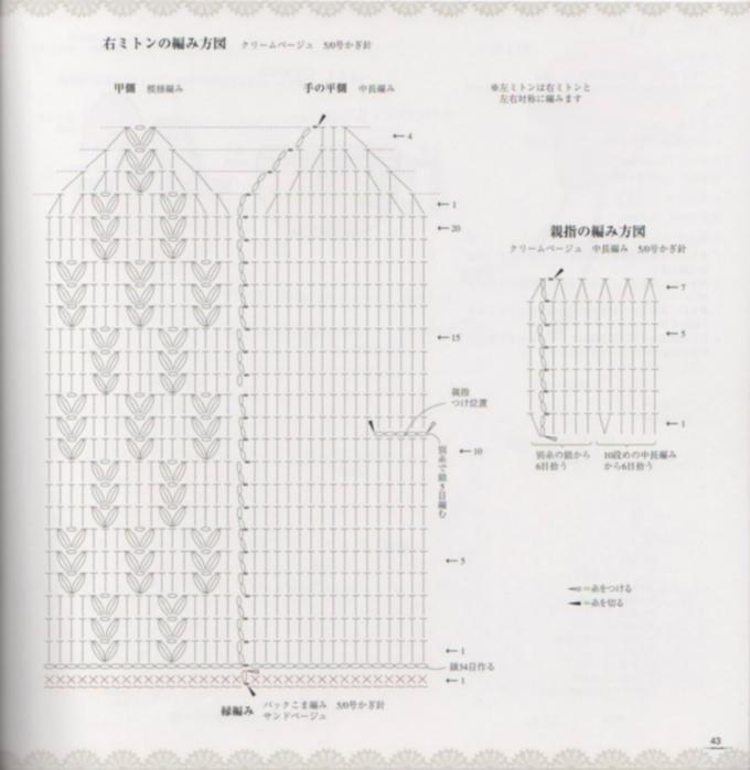 Носки с центральным ажурном мотивом: вязание спицами.