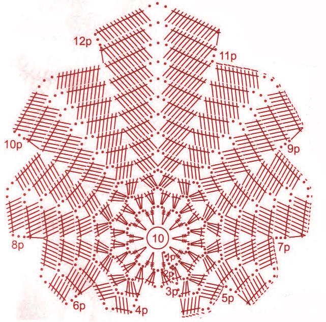 Схема кленового листа .