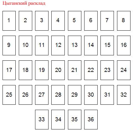 ЦЫГАНСКИЙ РАСКЛАД ЛЕНОРМАН+ЗНАЧЕНИЯ 77848693_zigi