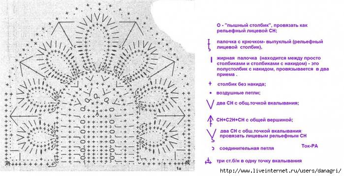 Форум Рукодельница - вышивка крестиком, вязание, рукоделие :: Просмотр темы - Вывязывание лифов и кокеток крючком.