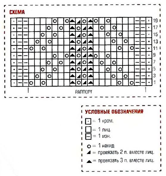 Вязание английской вязкой схемы