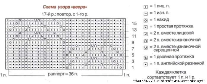 3925116_pulover_53_shema (700x285, 103Kb)
