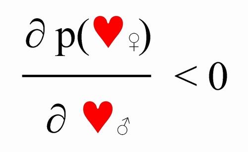 Формула любви и сняла очаровательный