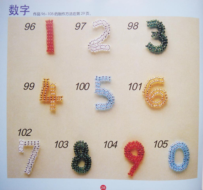 Брелок с цифрами своими руками