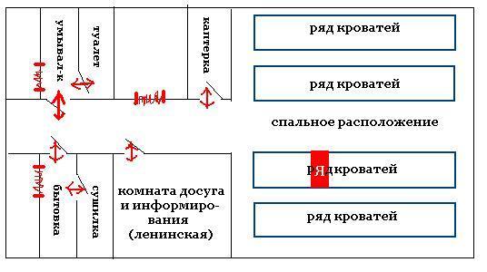 план казармы (536x300, 30Kb)