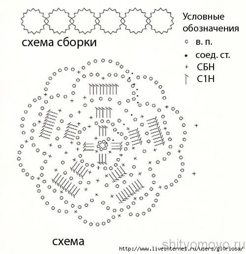 Chema46 (500x517, 106Kb)