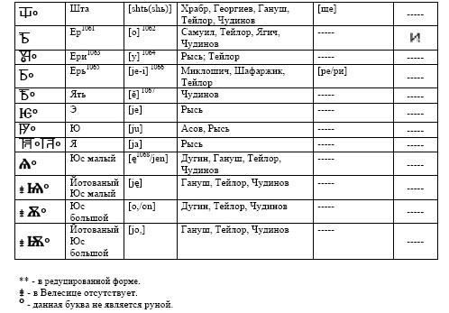 8566326_runuy_Iskon_i_Velesovica_3 (498x347, 83Kb)