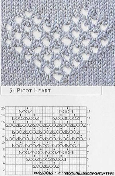 свой цитатник или сообщество!  Прочитать целикомВ.  Вяжем свитер сердечками.  Спицы.