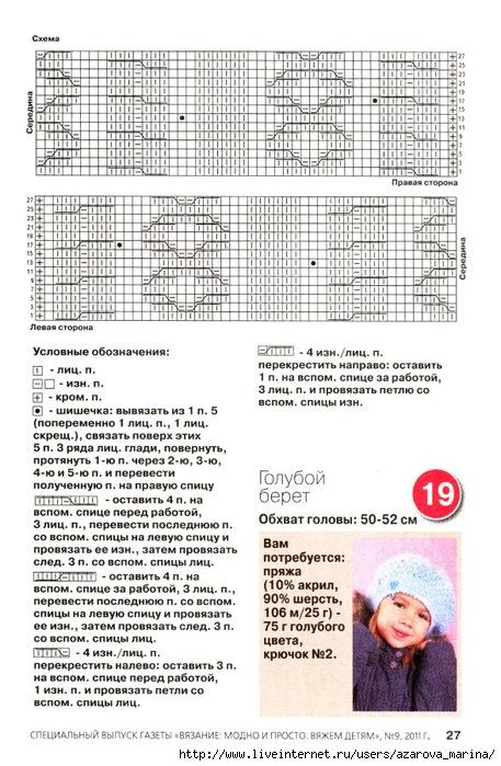 Схема вязания детской шапки сотами