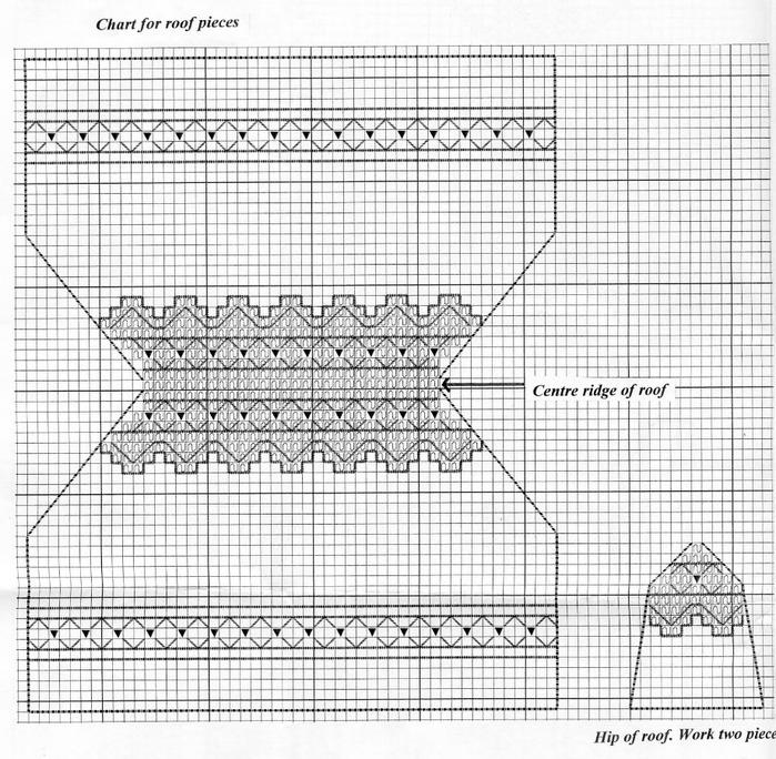 Вышивка шкатулок по пластиковой канве схемы 778