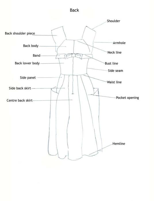 выкройка платья в греческом стиле