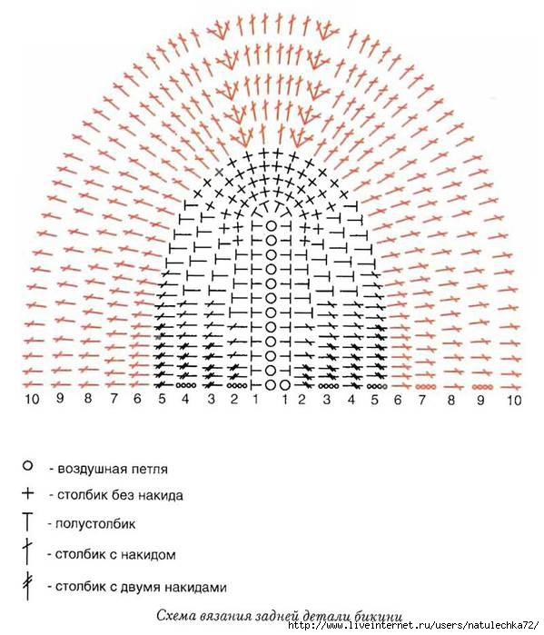 Тапки шлепки крючком схема и описание