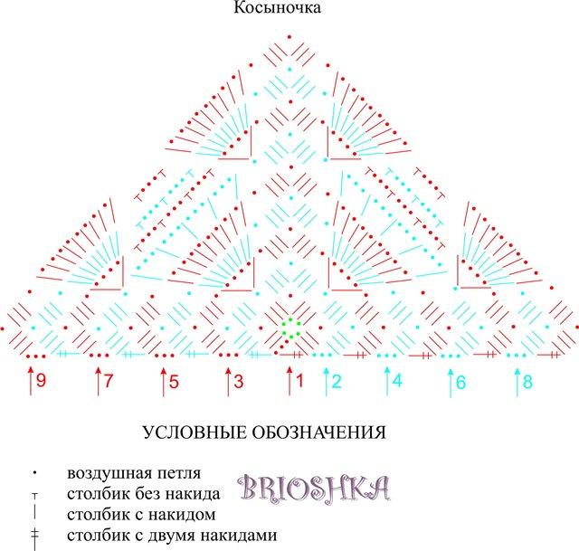 косынка 2 (640x609, 72Kb)