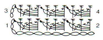 1327474204_shema-uzora-kryuchkom-kukuruznye-zerna (355x138, 16Kb)