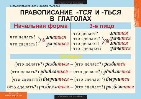 граматика (478x335, 58Kb)