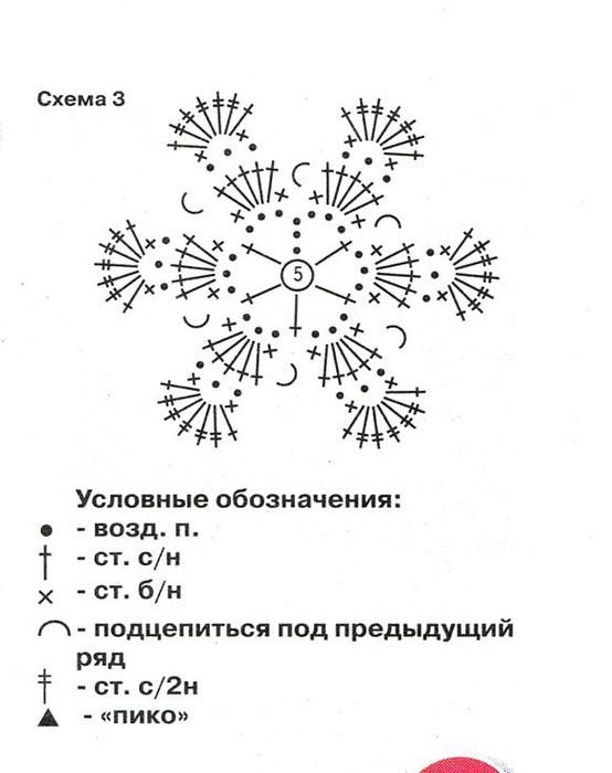 Схемы вязания крючком для девочек цветков