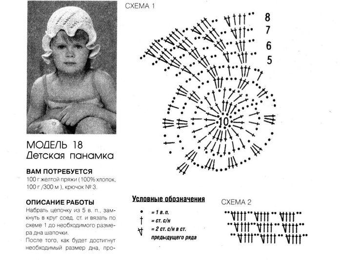 Вязание ажурные панамки для детей крючком 51