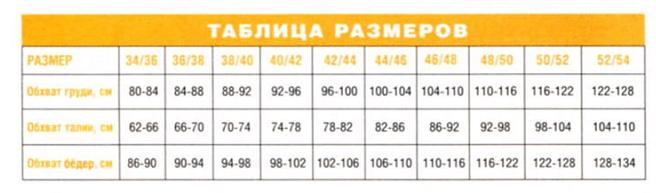 4403711_1330323854_tablicarazmerov (656x193, 22Kb)
