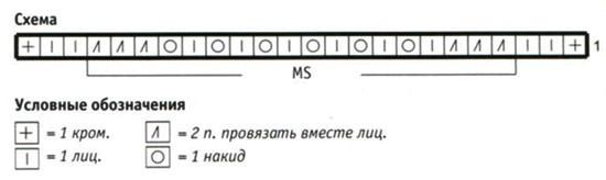 ажурный длин.пуловер1 (550x164, 20Kb)