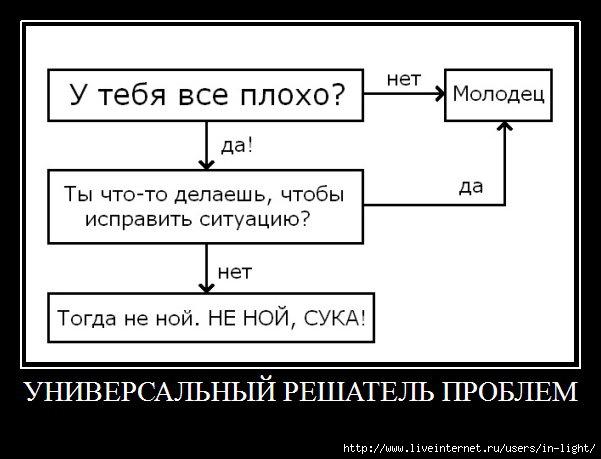 Универсальный решатель проблем (601x459, 91Kb)