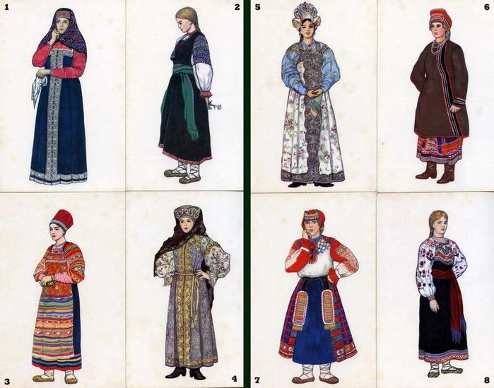 Женский костюм ярославской губернии