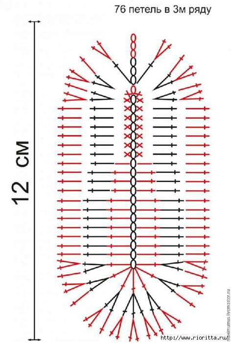 СЂСЊ (2) (472x700, 188Kb)