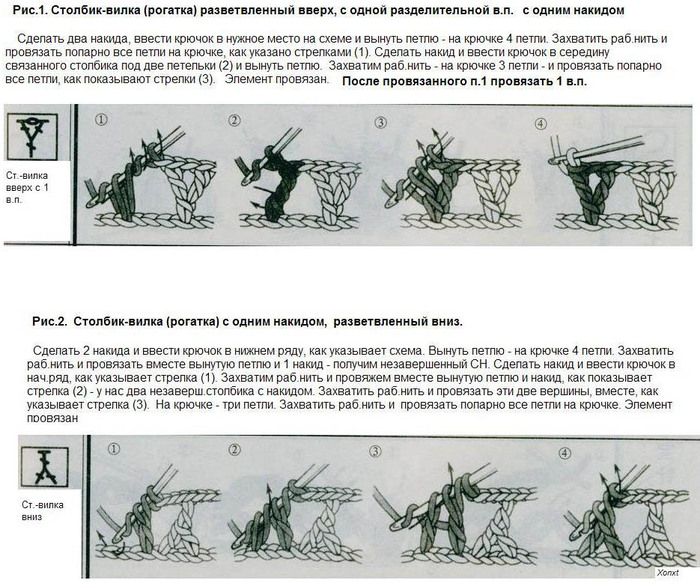 Сложные виды петель при вязании крючком