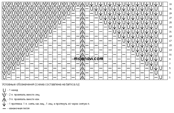 вязаное-платье-спицами-схема-2 (600x391, 104Kb)