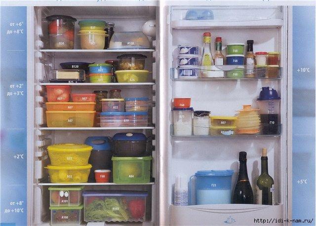 как правильно хранить продукты питания,