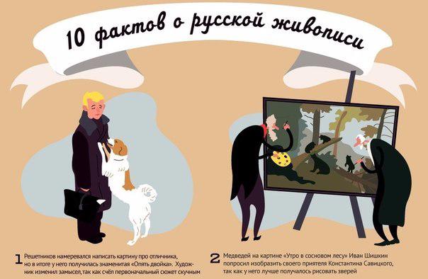 10 фактов о русской живописи (604x394, 158Kb)