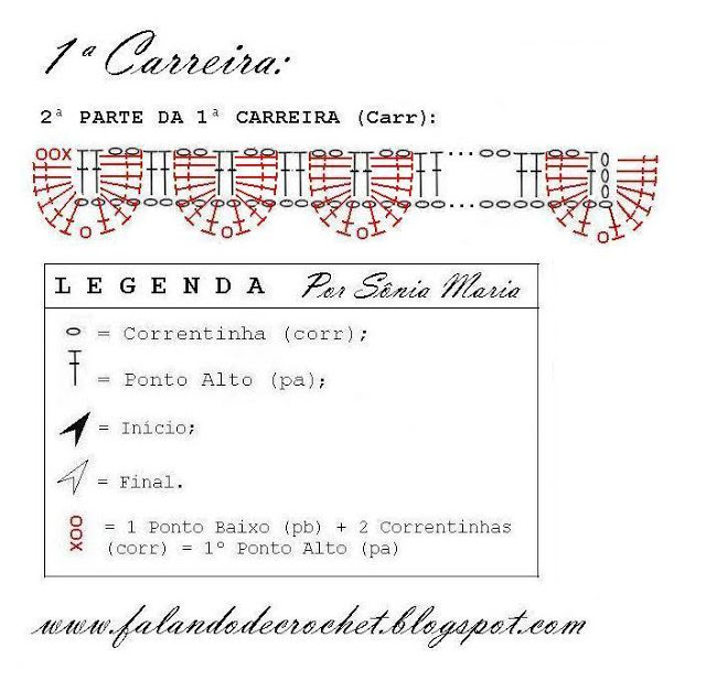 1ВЄ CARREIRA DO BOLERINHO PONTO CROCODILO 2ВЄ PARTE (640x618, 184Kb)
