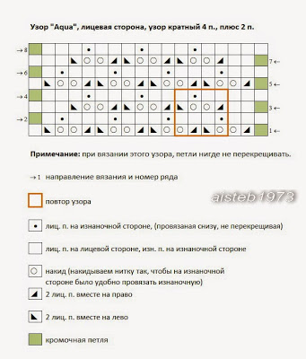 aqua_schema (341x400, 91Kb)
