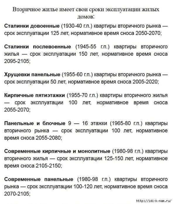 как узнать когда снесут мой дом, сроки службы разных домов, как долго могут простоять дома. /1432349236_kogda_budut_snosit__tvoy_dom (591x700, 294Kb)