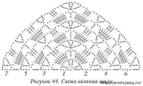схемы для вязания шали