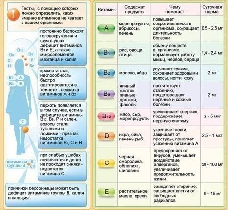 3240047_vitamini (466x429, 98Kb)