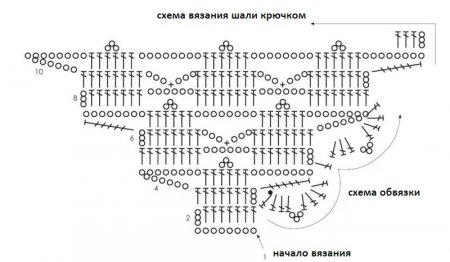1432619373_azhurnaya-shal-kryuchkom-shema (450x262, 62Kb)