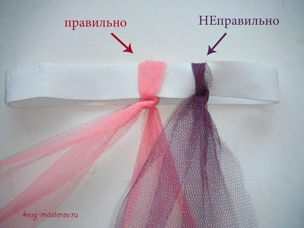 Как своими руками сделать юбку