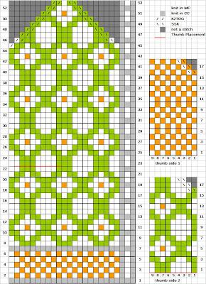 retro wallpaper mitten chart (290x400, 191Kb)