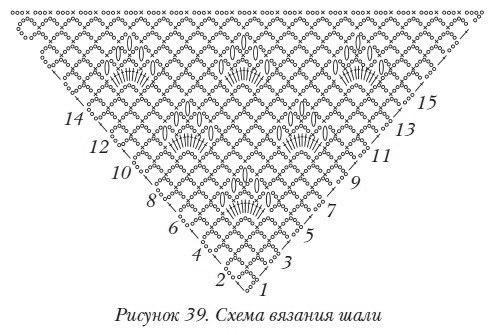 51 (495x335, 109Kb)