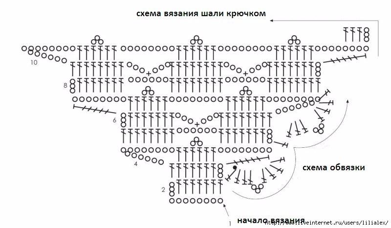 Палантин паутинка ручейки схема вязания 11