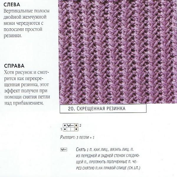 Схема английской резинки с описанием и