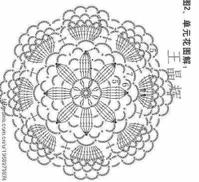 Летнее платье крючком со схемой (7) (400x365, 99Kb)