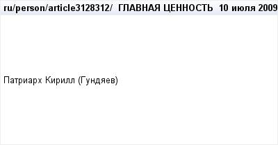mail_93662352_ru_person_article3128312_------GLAVNAA-CENNOST------10-iuela-2009-goda-posle-torzestvennogo-otkrytia-muzea-Valaamskogo-monastyra-Svatejsij-Patriarh-Kirill-otvetil-na-voprosy-zurnalistov (400x209, 5Kb)