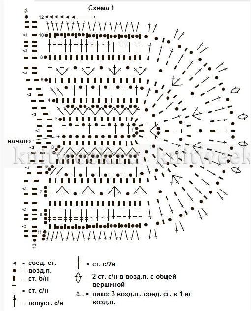 Схема вязания тапочек картинки