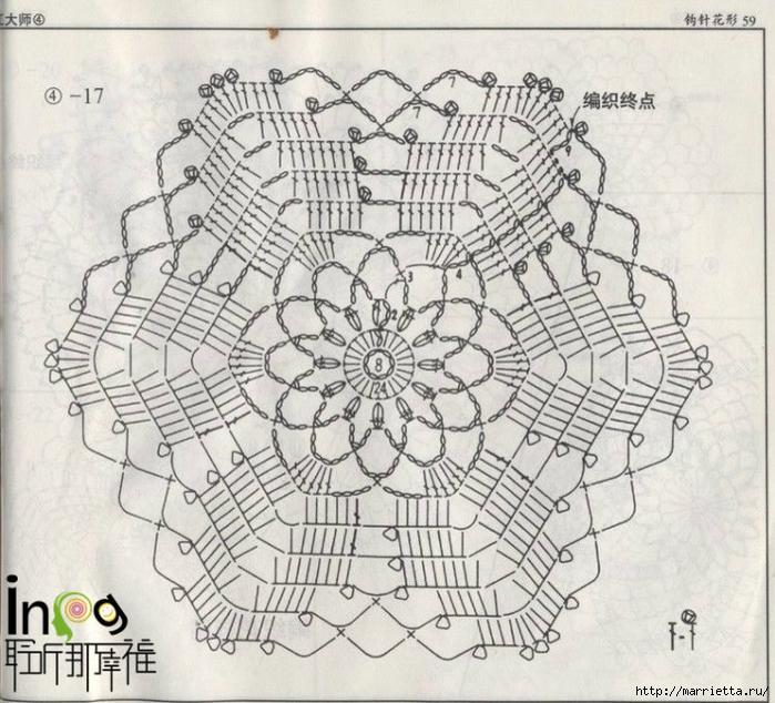 Летнее платье или длинная туника из ажурных мотивов (4) (700x634, 345Kb)