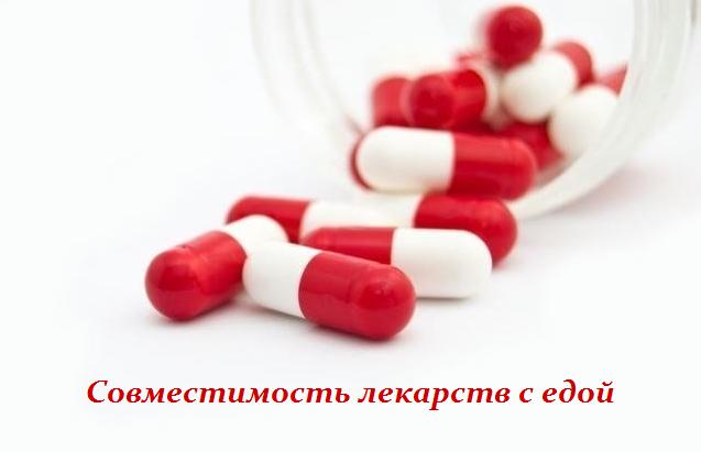 1434031121_Sovmestimost__lekarstv_s_edoy (637x411, 138Kb)