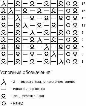 3930-1 (288x352, 22Kb)