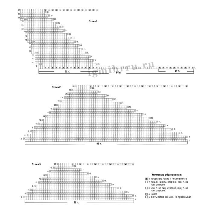 Вязание шали жар-птица из пряжи дундага кауни описание и схема 35