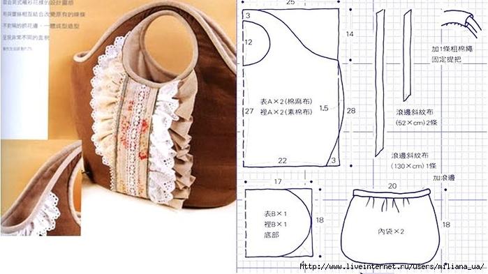 Выкройка сумки с цельнокроеными ручками