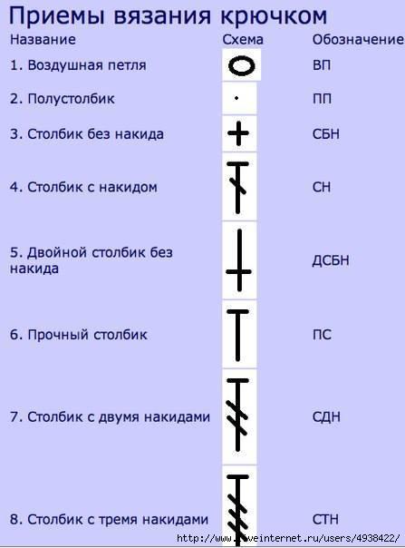 уок1 (447x604, 76Kb)